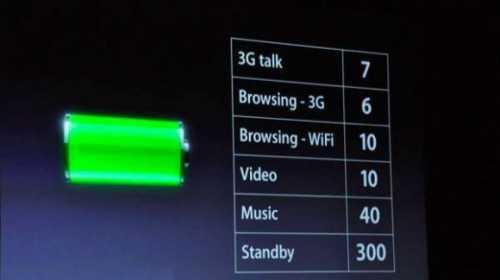 Con iOS 5.1 beta 3 la durata della batteria su iPhone 4S migliora notevolmente