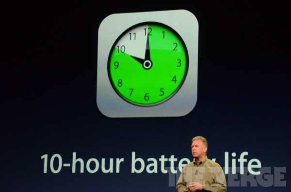 Il nuovo iPad ha una super batteria!