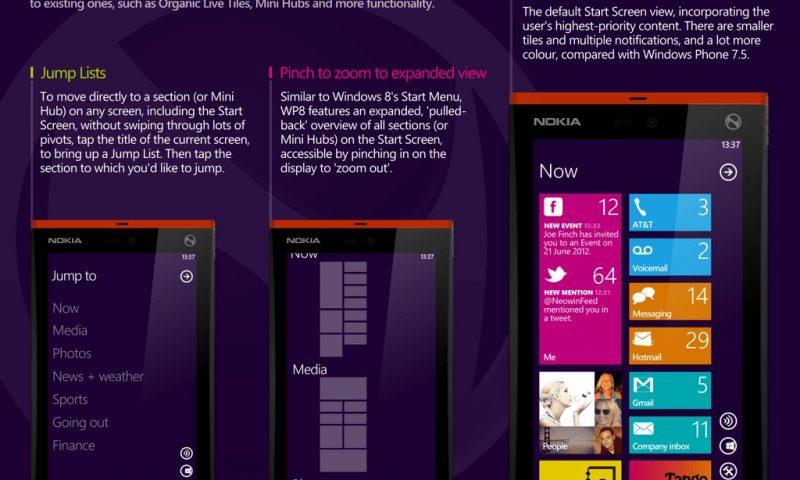 Windows Phone 8: Nokia Maps sostituirà Bing Maps?