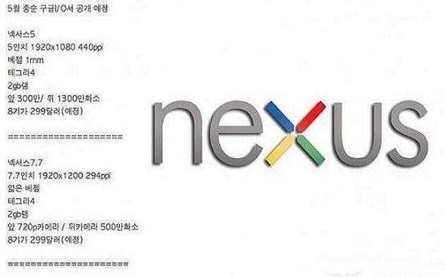 Nexus 5 e Nexus 7.7 al Google I/O 2013?