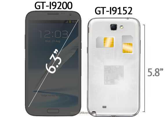 Galaxy Mega 6.3 specifiche confermate