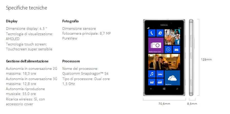 Nokia-Lumia-925-specifiche