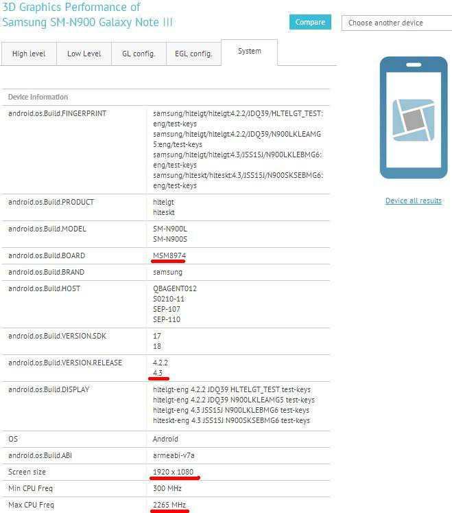 Samsung Galaxy Note 3 ecco alcune immagini dei benchmark!