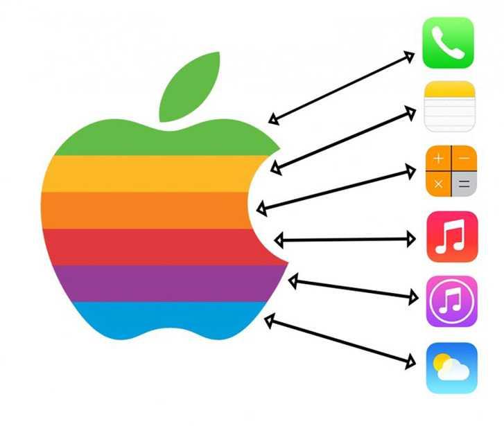logo Apple vecchio