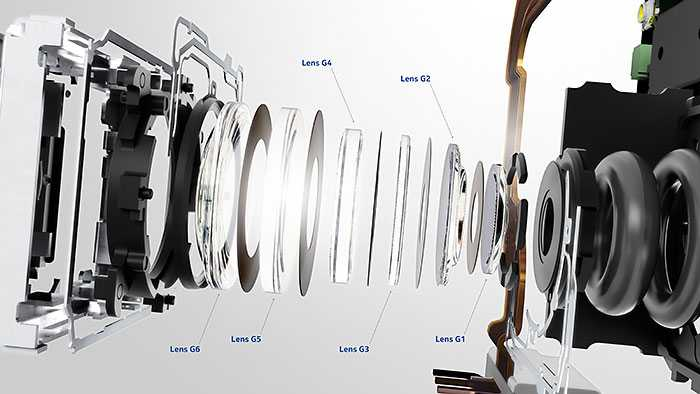 Nokia-Lumia-925-lens-with-labels