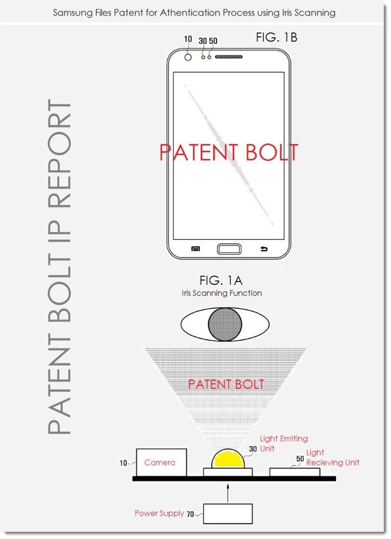 Samsung eye-scanning