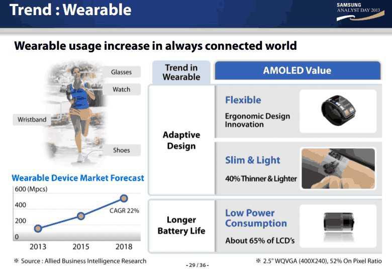 Samsung Galaxy S5 potrebbe avere un display AMOLED da 5″ 2560×1440