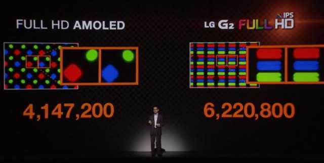 lg-g2-official-display-tech-2-640x322
