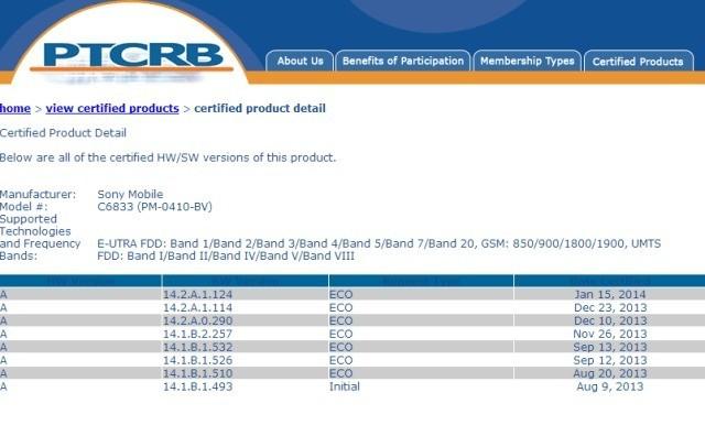 Xperia Z Ultra build 14.2.A.1.124