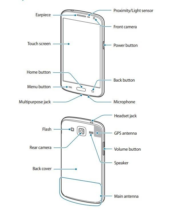 Galaxy Grand 2 LTE