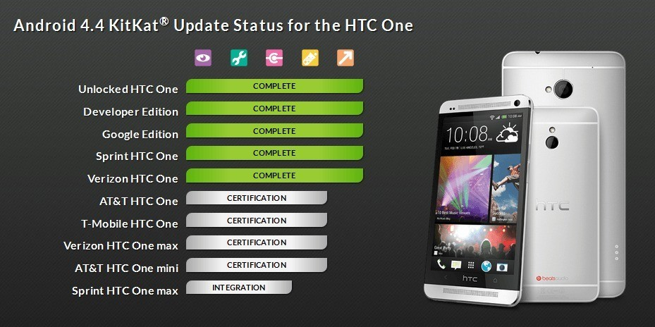 HTC-roadmap-for-Android-4.4-Sense-5.5