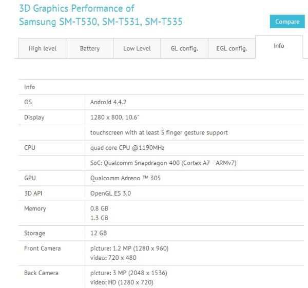 SM-T535-benchmark