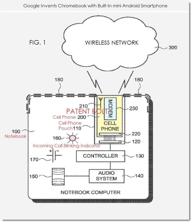 Chromebook mini smartphone patent