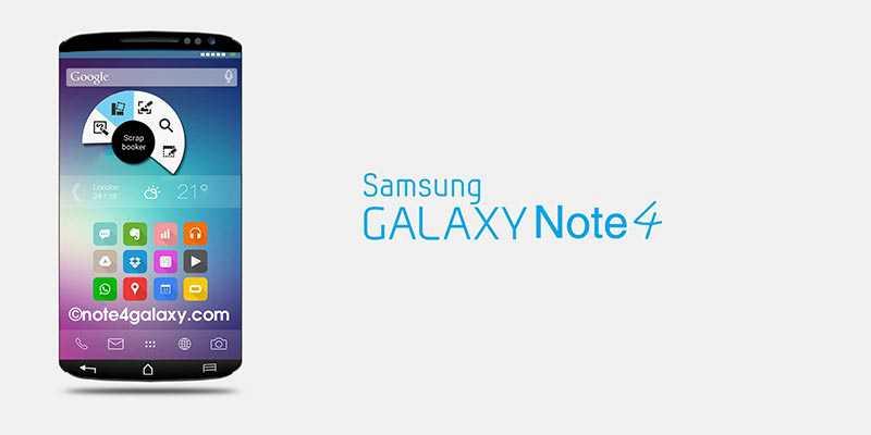 Trapelano i dettagli della fotocamera del Galaxy Note 4 di Samsung!