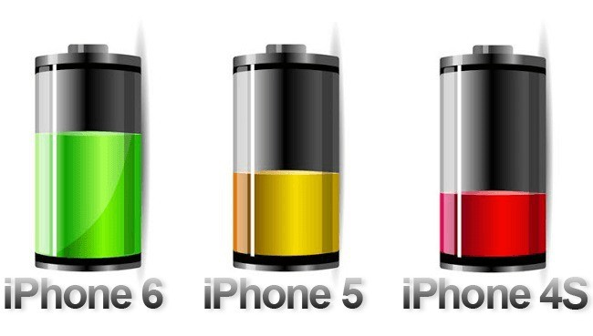 Ecco le specifiche delle batterie di iPhone 6 4.7″ e 5.5″ ?