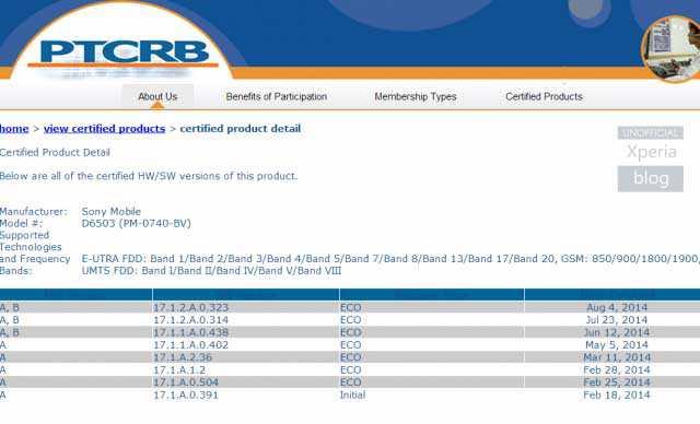 Xperia-Z2 firmware