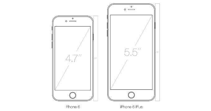 dimensioni reali di iPhone 6 ed iPhone 6 Plus