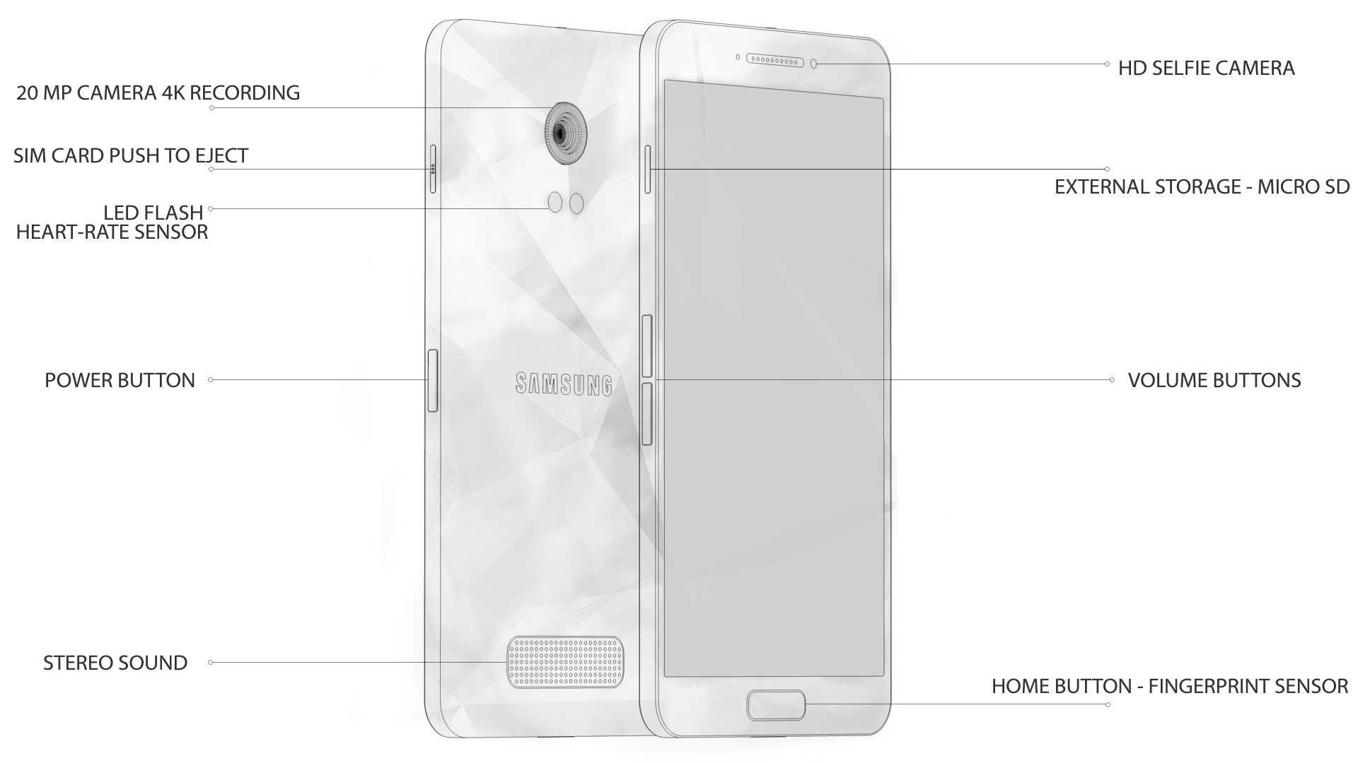 Samsung Galaxy S6, un concept mostra un corpo unibody in stile iPhone.