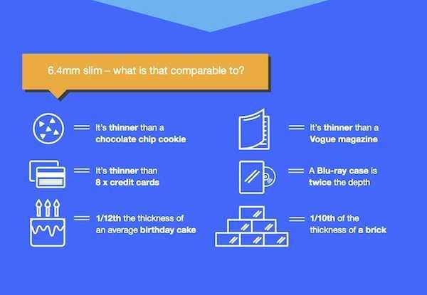 Sony Xperia Z3 Tablet Compact infografica 2