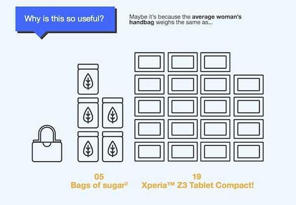 Sony Xperia Z3 Tablet Compact infografica 4