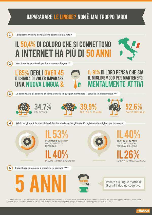 Senior_infographic_ITA-page-001