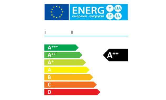 Obbligo delle etichette energetiche per gli e-commerce