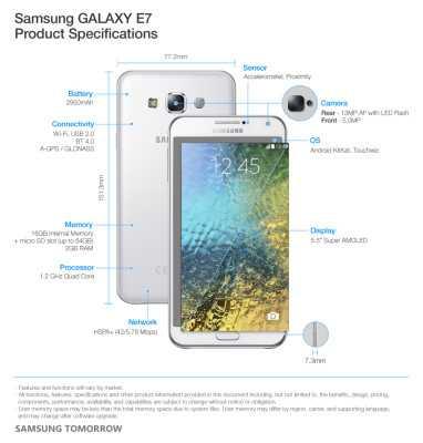 Galaxy E5 e Galaxy E7