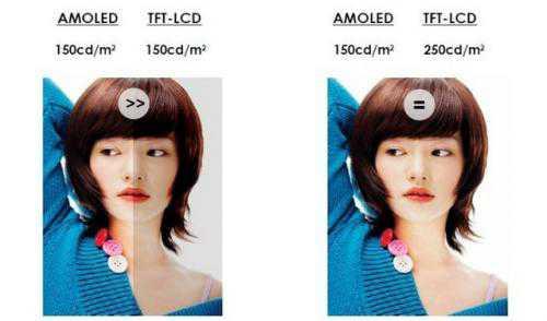 TFT-vs-AMOLED