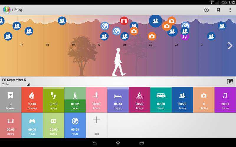Un giorno da Lifelogger, una infografica Sony sugli utenti Lifelog