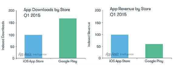 app-store-stats