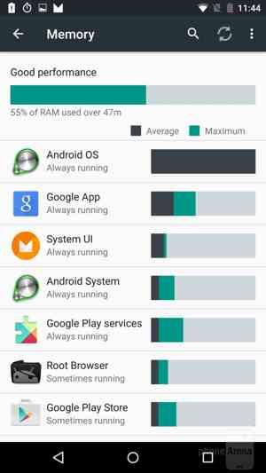 Android 6.0 Marshmallow è ufficiale!