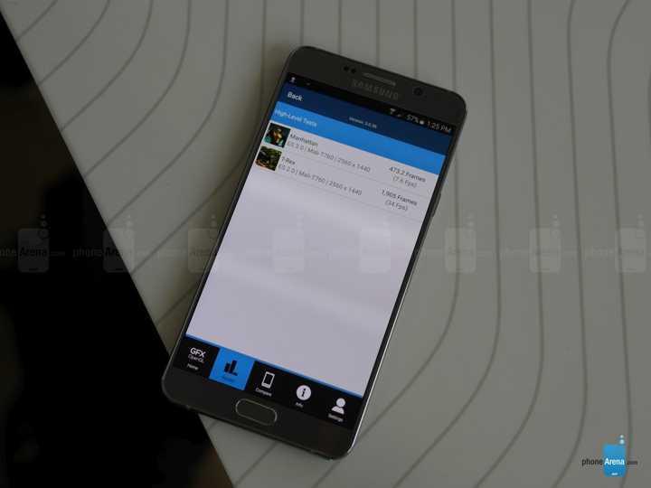 Samsung Galaxy Note 5, primi benchmark