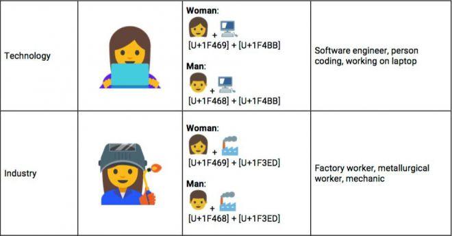 Google Emoji donna