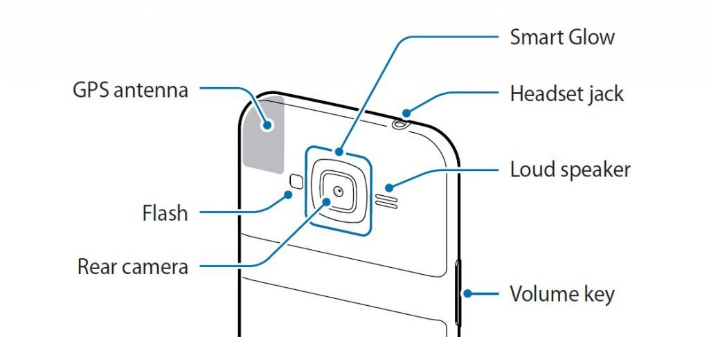 Samsung Smart Glow, l'alternativa al LED di notifica