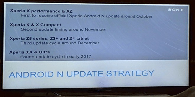 Aggiornamento Android N 7.0 per Sony Xperia 2016 e 2015