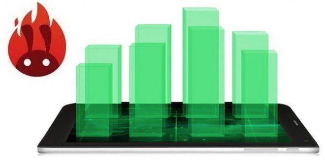 AnTuTu conferma il boom degli smartphone octa-core: oltre il 50% di quelli provati
