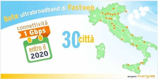 Fastweb annuncia la Fibra ad 1 Gigabit e la rete 4G+ per il mobile ma non solo!