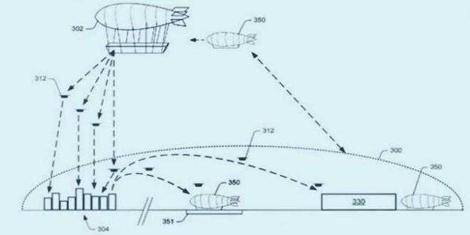 Magazzini volanti per le consegne con i droni, il progetto Amazon
