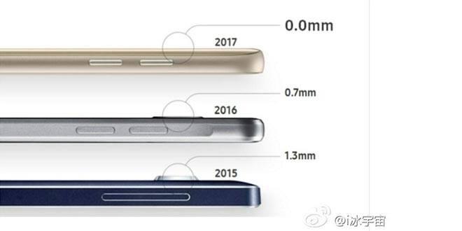 Samsung Galaxy S8 chiude il cerchio: la fotocamera non sarà sporgente