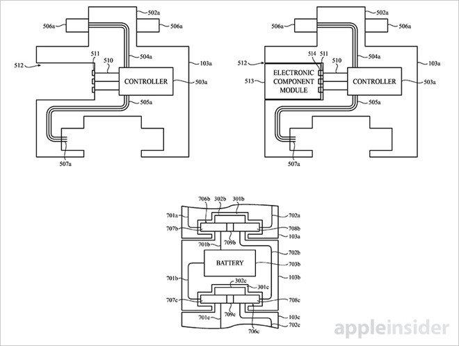 brevetto Apple Watch modulare