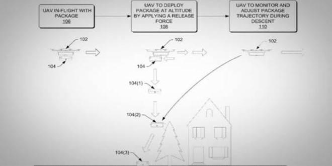 Amazon pronta alle consegne con il paracadute