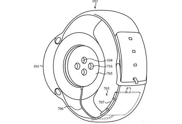 Apple Watch: un nuovo brevetto mostra il caricatore integrato nel cinturino