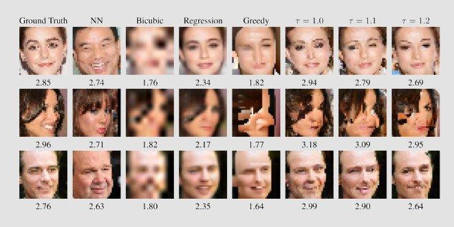 Google meglio di CSI: da una foto sgranata un perfetto identikit