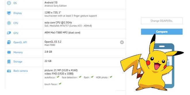 Sony Pikachu è il nome in codice del nuovo smartphone in arrivo a breve