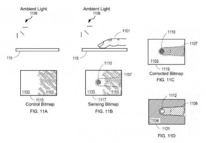 Apple brevetta un display che legge le impronte digitali