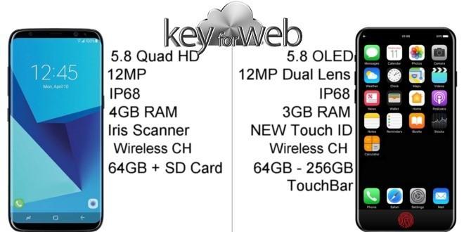 Samsung va forte con S8, Tim Cook non si preoccupa, Apple con iPhone 8 sbaraglierà tutti