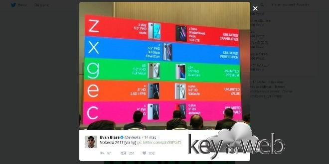 Moto Z, G, E, C, X, questi i nuovo Motorola 2017 in arrivo