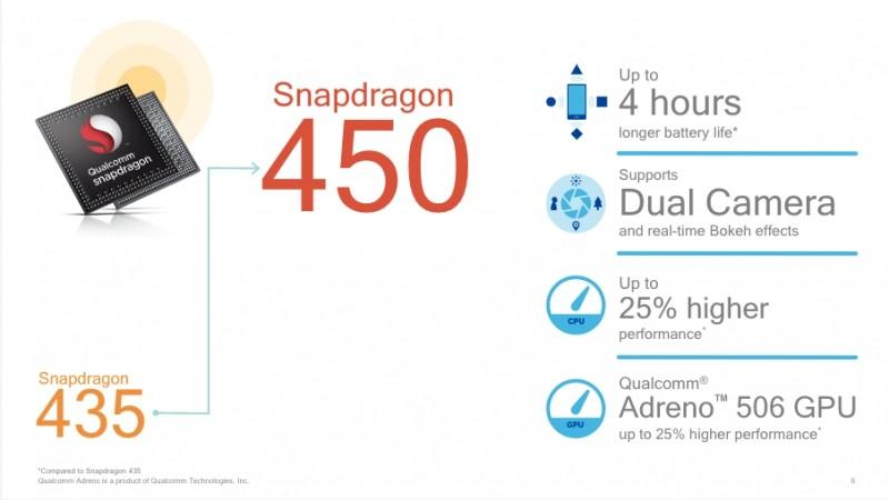 Snapdragon 450 ufficiale: da Qualcomm tanta potenza per i futuri dispositivi di fascia media 2017