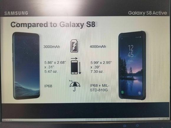 Samsung Galaxy S8 Active, le specifiche tecniche del top di gamma confermate da un'immagine, display da 5,8″ e certificazione militare
