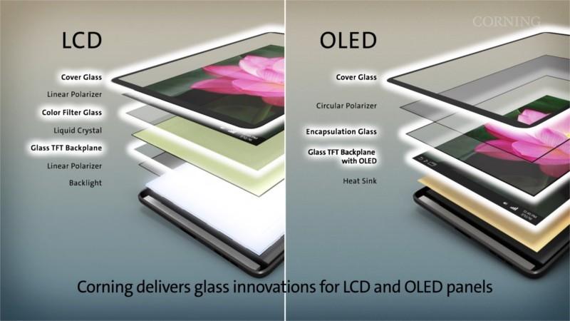 LG Display, BOE Technology e Tianma Micro-electronics spingono la produzione di pannelli OLED per il 2017
